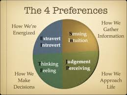 four preferences